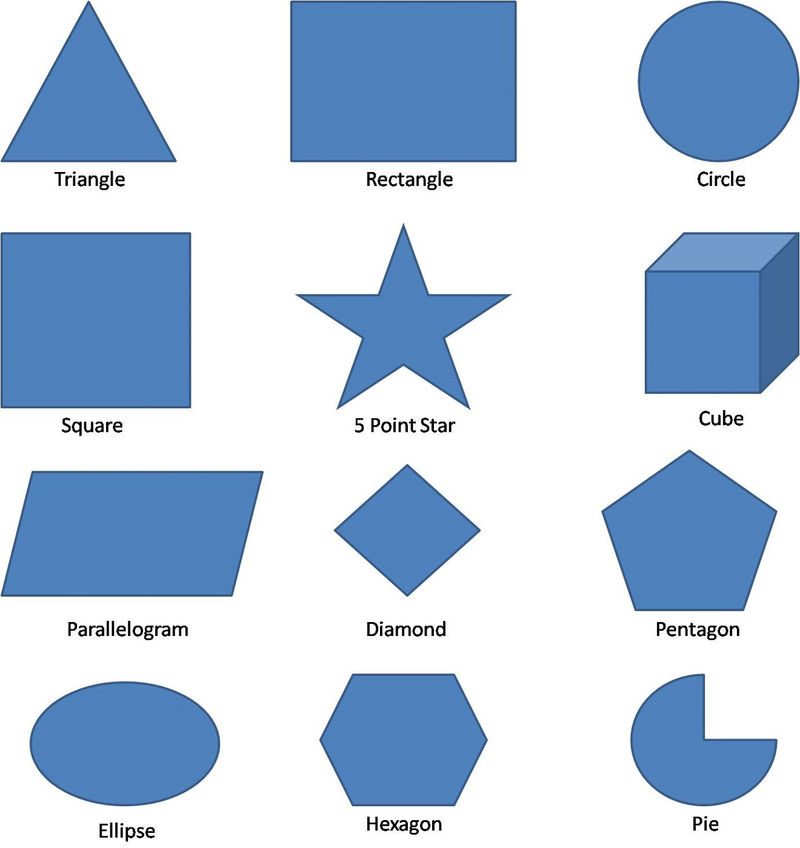 Shapes And Sides For Beginners
