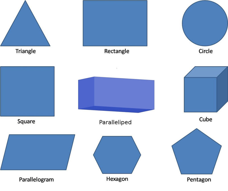 Shapes And Sides Template