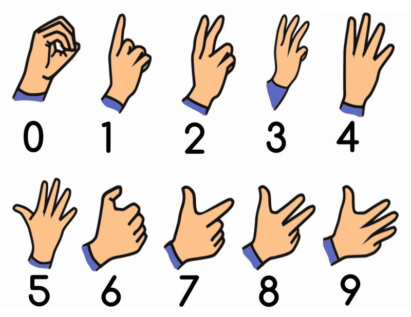 graphic regarding Sign Language Colors Printable named Indicator Language Uncomplicated Figures 001 No cost COLORING Web pages