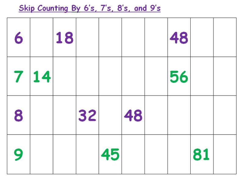 Skip Count Worksheets Chart