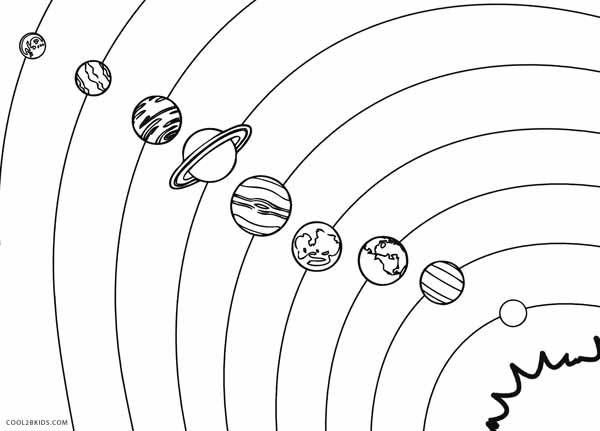 Solar System Planets In Orbit Coloring Page