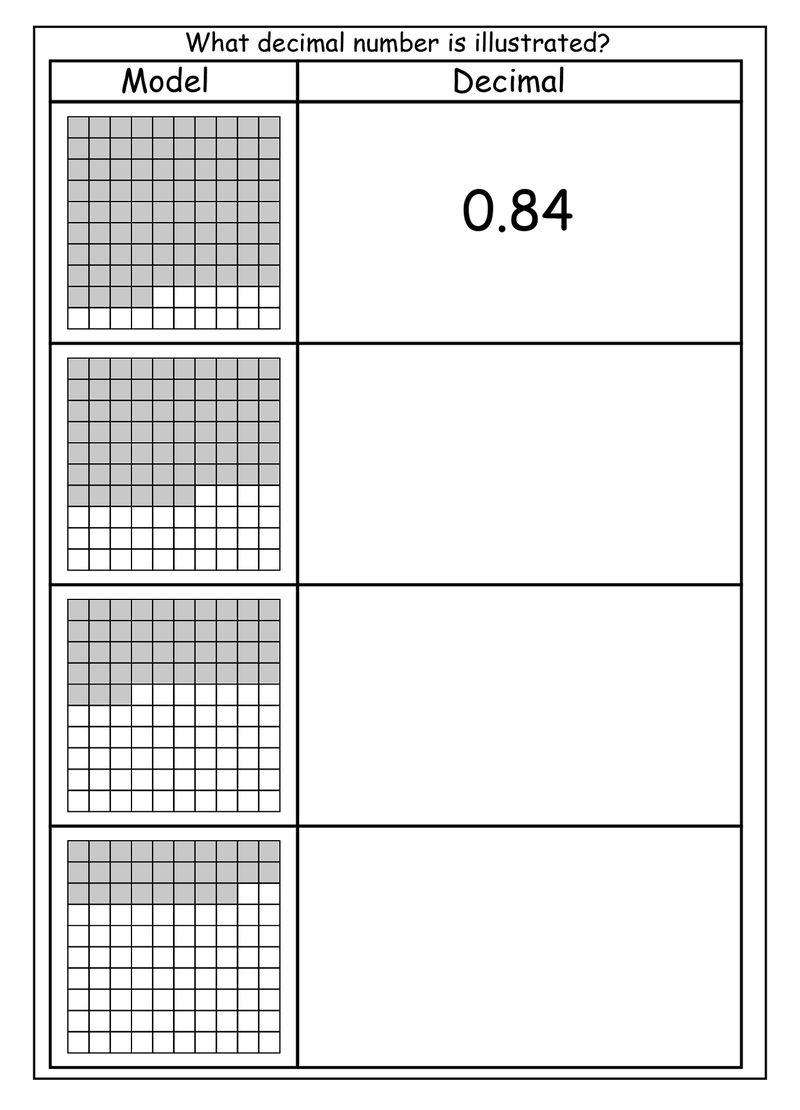 Tenths And Hundredths Worksheets For Learning