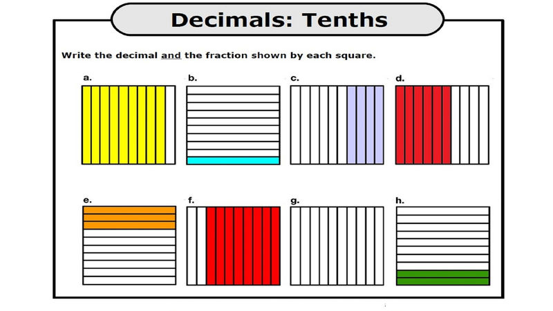 Tenths And Hundredths Worksheets Picture