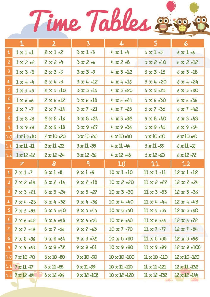 Time Table Charts 1 12