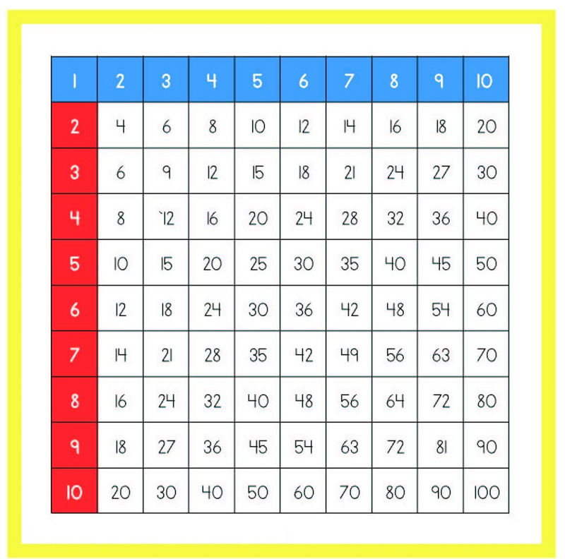 Times Table Chart 1 100 Practice