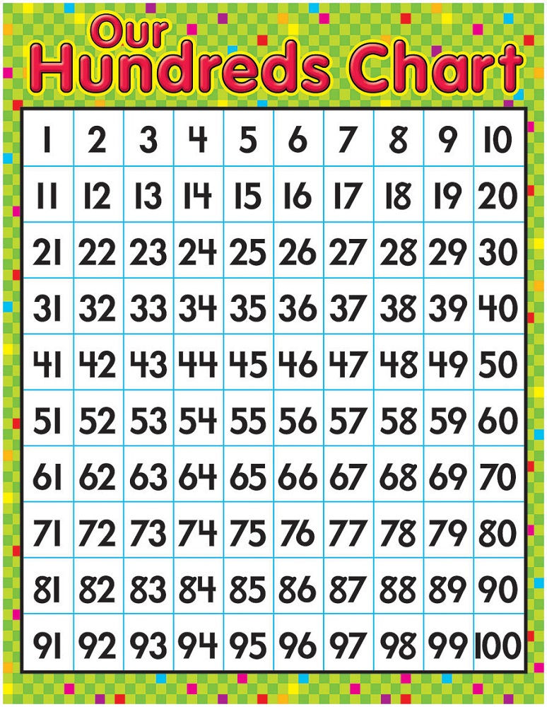 Times Table Chart 100 Green