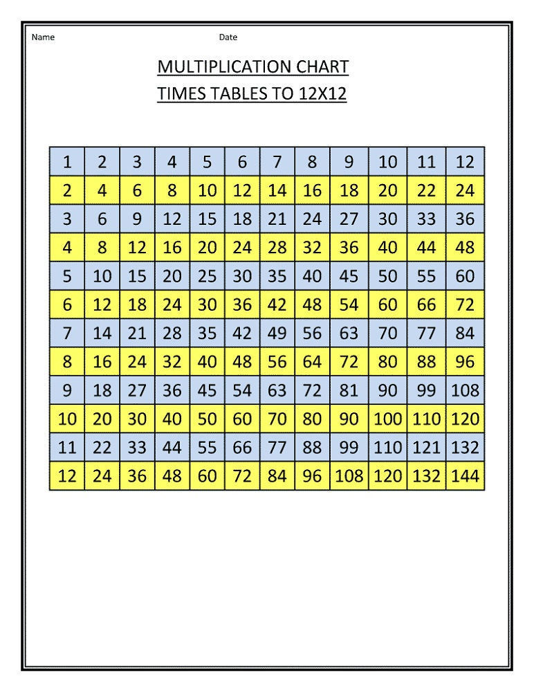 Times Table Chart Free