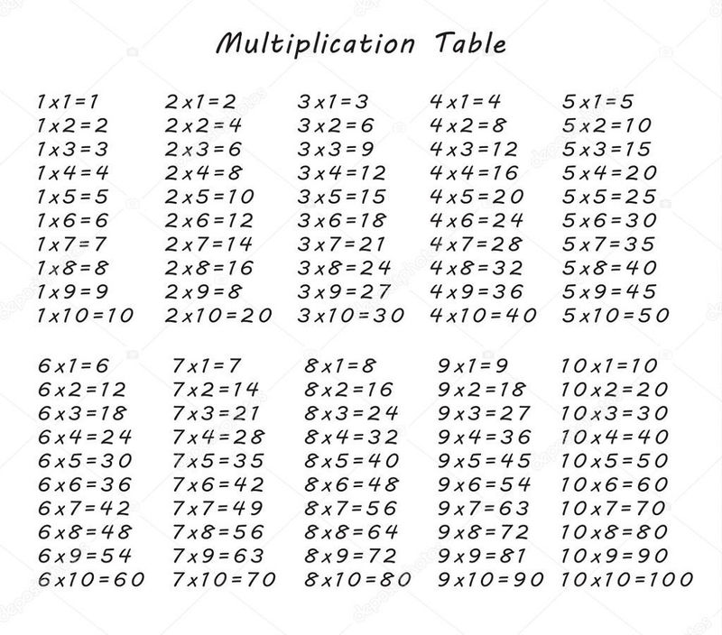 Times Table List 1st Grade