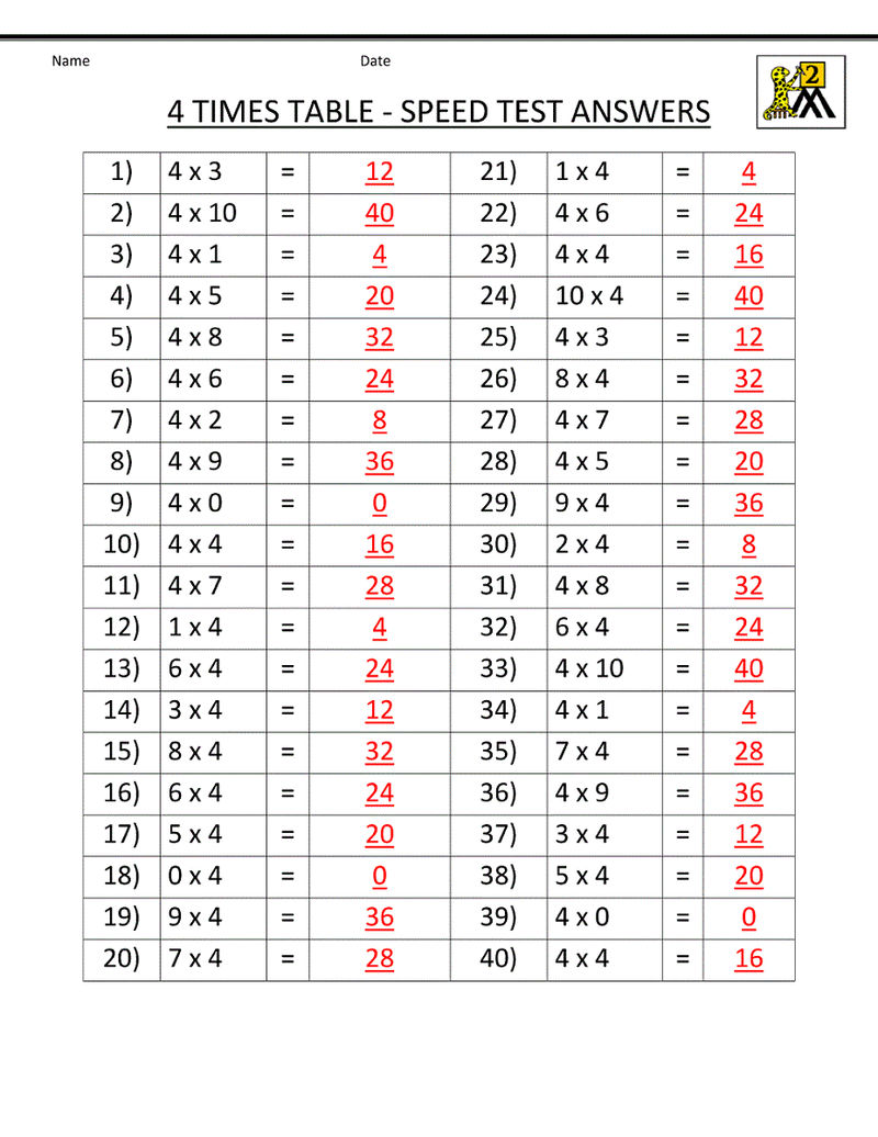 Times table sheets test
