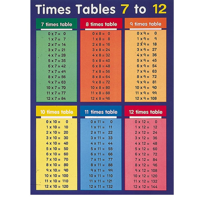 Times Tables 1 100 7 To 12 001