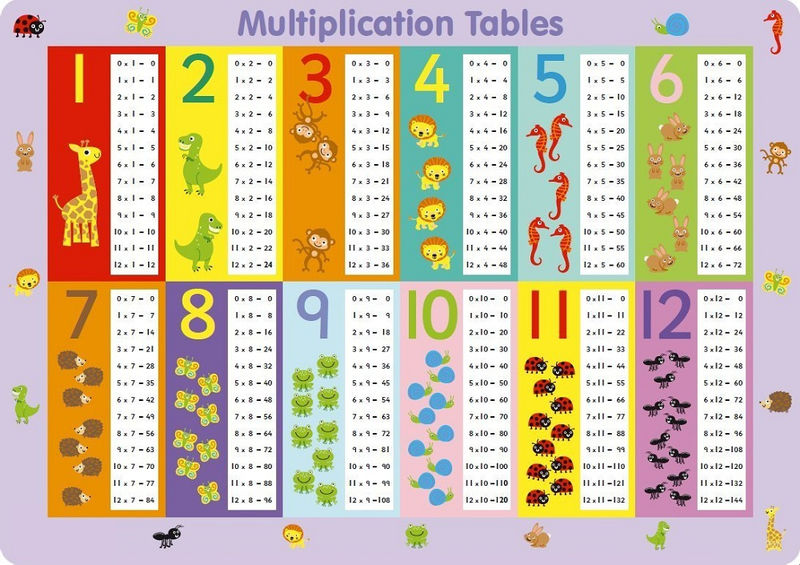 Times Tables Chart Animal