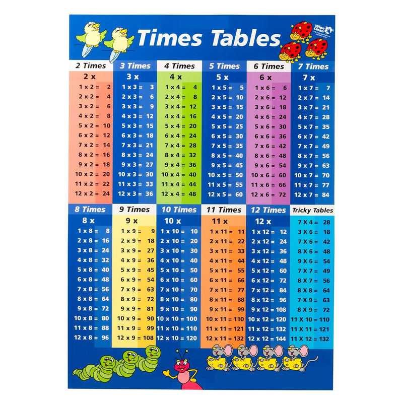 Times Tables Chart Blue