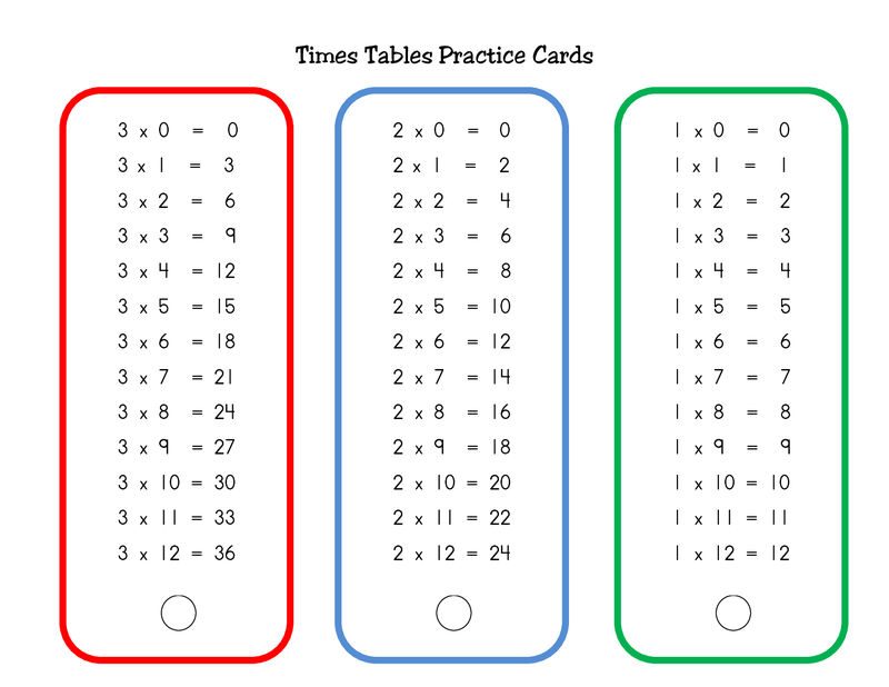 Times Tables Worksheets 1 12 Cards